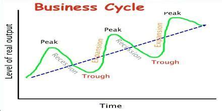 Nature of Business of Kfc Essay - 2407 Words Cram