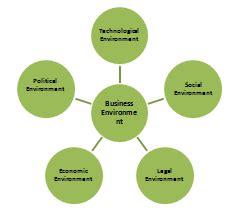 Mcdonalds nature of business essays 2017